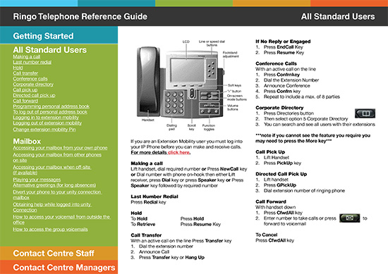 Interactive PDF Phone Reference Guide